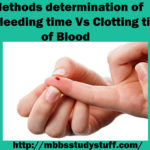 Methods determination of bleeding time vs clotting time of blood