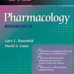 BRS Pharmacology pdf download and Review