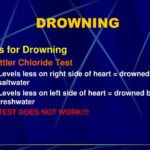 Gettler's Test For Drowning