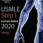 USMLE Step 1 Lecture Notes 2020: Anatomy PDF Free Download