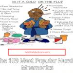 The 109 Most Popular Nursing Mnemonics PDF Free Download