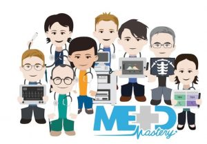 Medmastery All Courses & WorkShop 2020 Free Download
