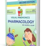 Medinaz Visual Mnemonic Pharmacology 2nd Edition PDF Free Download