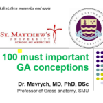 Anatomy Shelf Notes 2021 PDF Free Download
