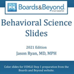 Boards and Beyond Behavioral Science Slides 2021 PDF Free Download