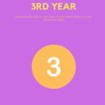 Image Bank 3rd Year PDF Free Download