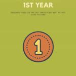 Notespaedia Image Bank 1st Year PDF Free Download