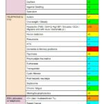 Topics and Scenarios For PLAB 2 PDF Free Download
